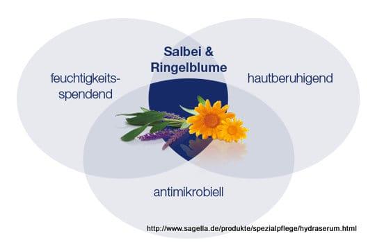SAGELLA® HydraSerum - Spezialpflege